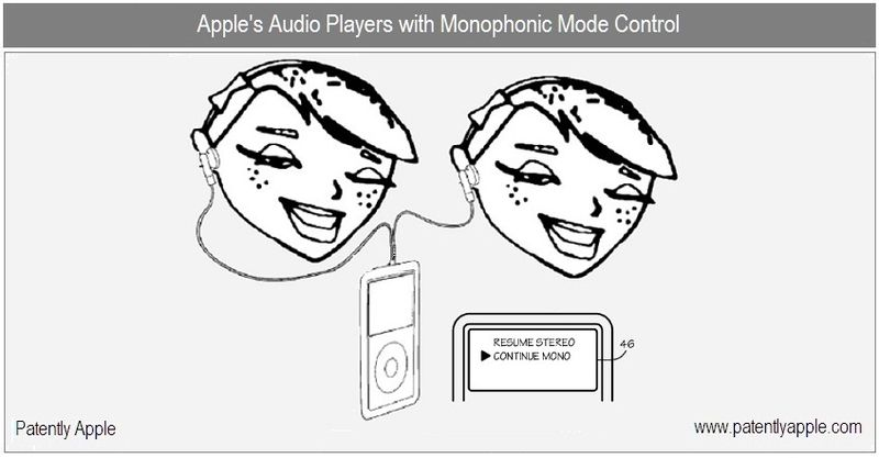 1A - Cover Monophonic Mode Control for iPod, iPhone etc, v3 final