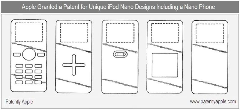 1B - Cover - Apple Inc Granted Patent for Unique iPod Nano Designs Incl iPhone Nano
