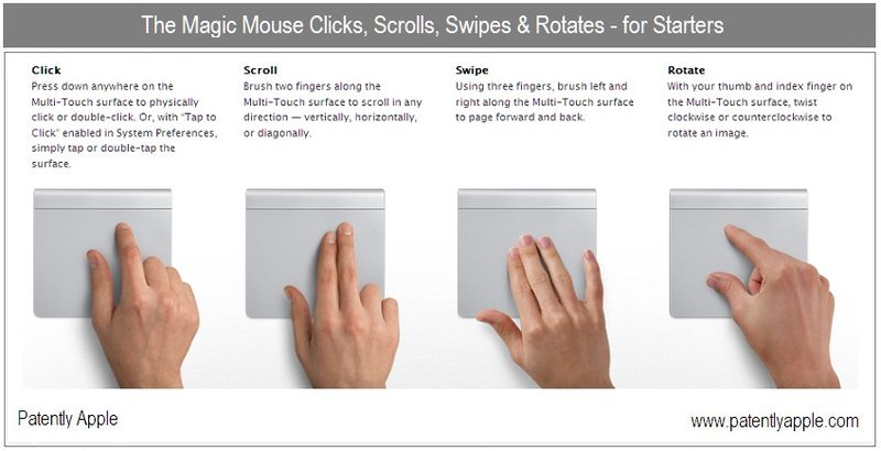 2 - click, scroll swip and rotate for starters - Magic Mouse