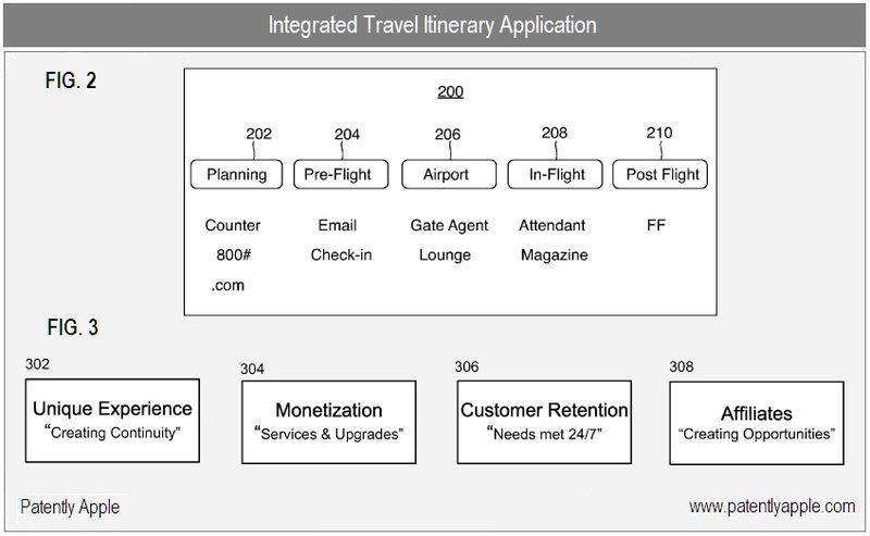 2b - Apple Inc, travel itinerary app, figs 2, 3