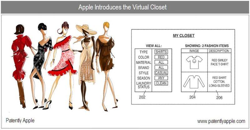 1 - cover - Apple Inc's Virtual Closet Application