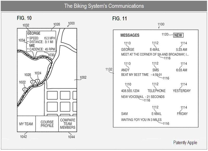 5 - Apple Inc - bike communications