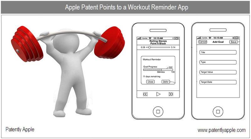 1 - cover - Apple Inc, Workout Reminder App
