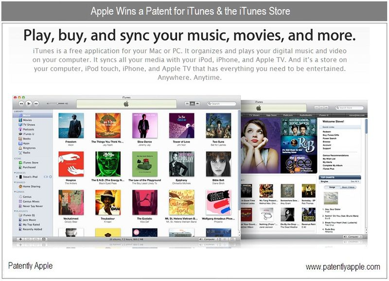2 - Apple wins patent for iTunes