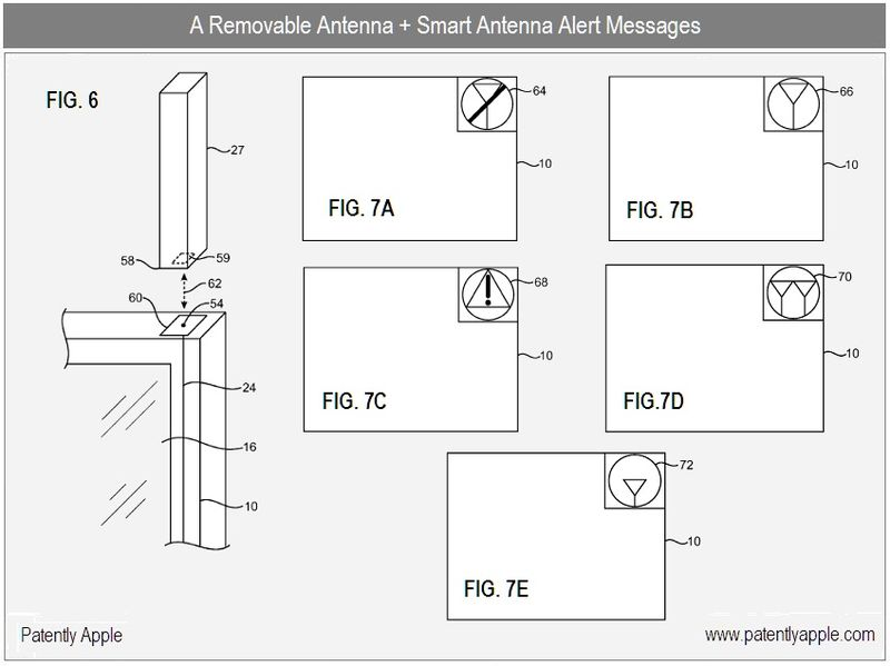 4 - Apple Inc, Removable antenna + smart antenna alert messages