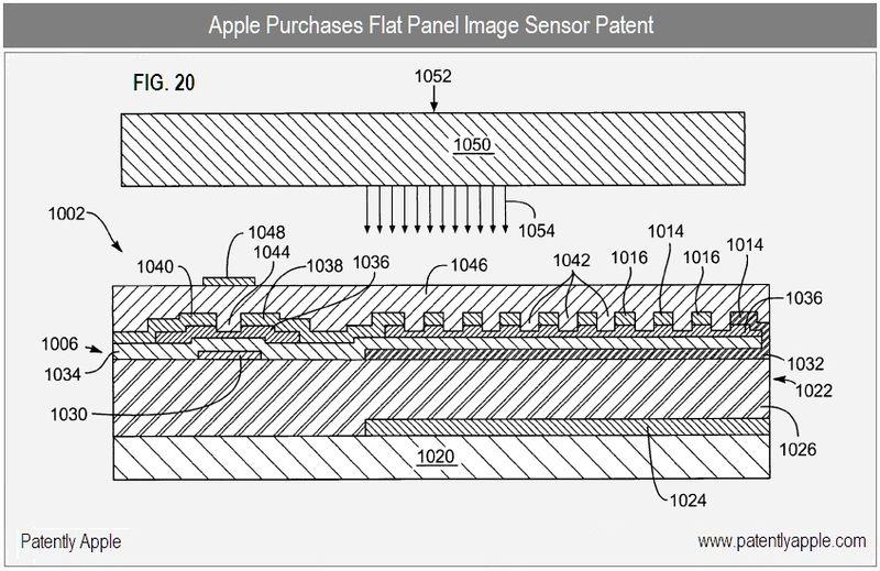 1 - Cover - Apple Inc, Purchases flat panel image sensor