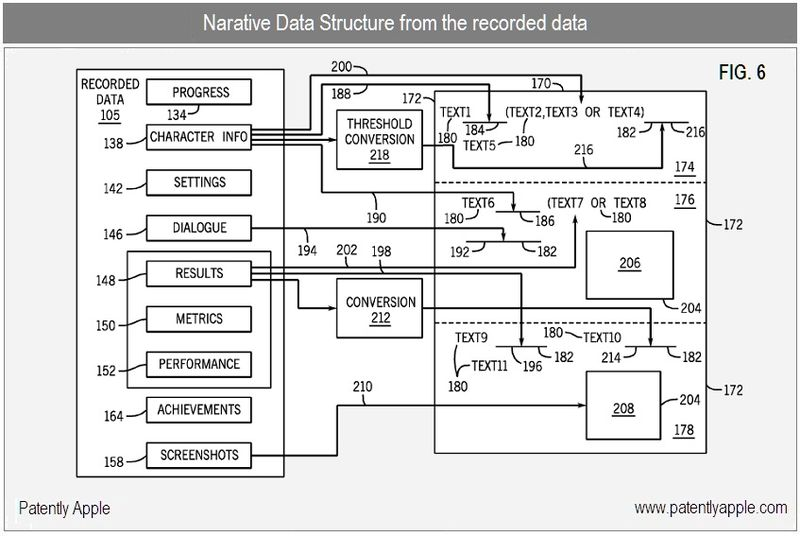5 - Narative data structure