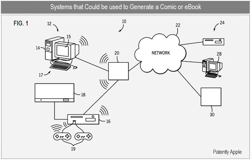 2b - Systems for creating an comic or ebook