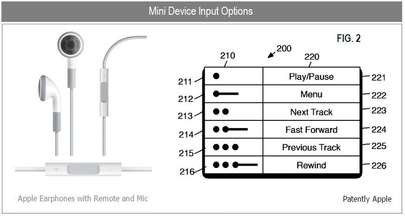 2 - mini device input options