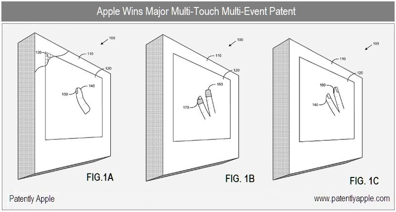 3 - Apple Inc, Multi-Touch, Multi-Event Patent win