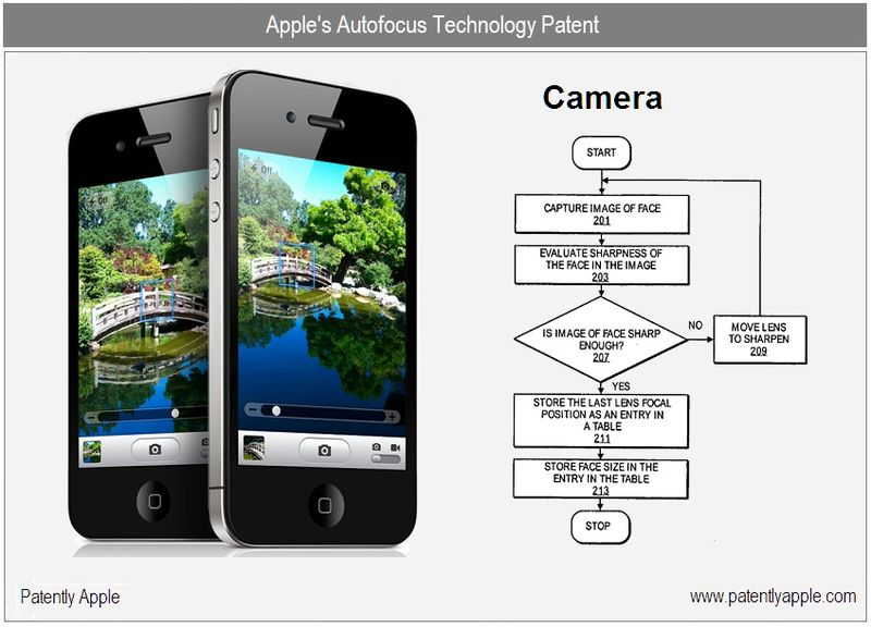 1 - Cover - apple - autofocus camera feature for iSight and Portables, iPhone etc