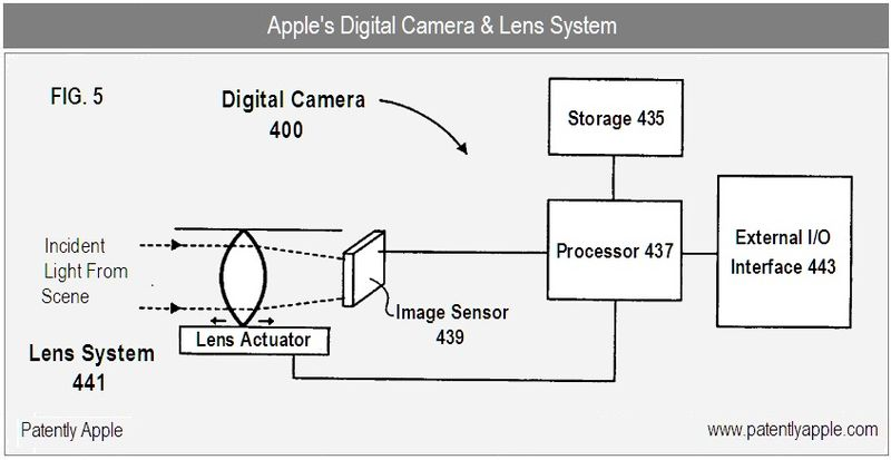 4 - apple's digital camera & lens system