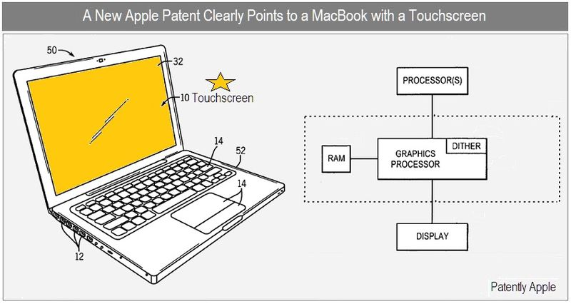 1 - Cover - MacBook Touch