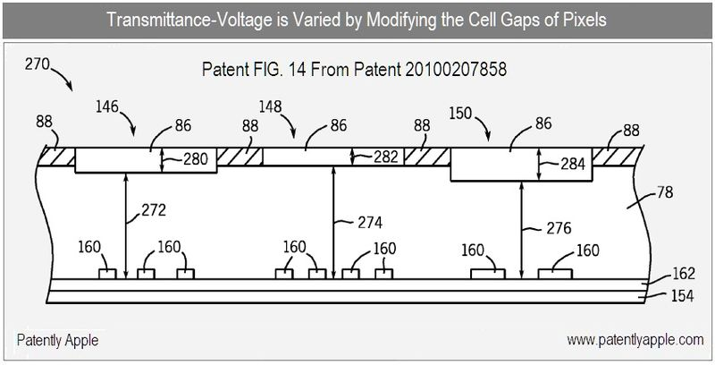 6 - transmittance voltage is varied by modifying the cell gaps of pixels