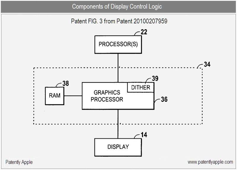 8 - components of Display Control Logic