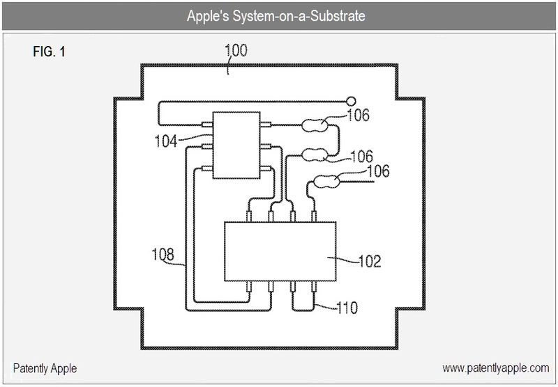 2 - Apple Inc., System-on-a-Substrate fig 1