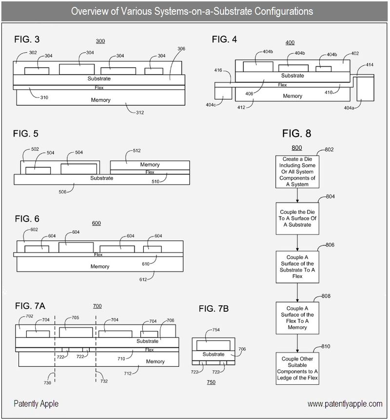 3 - Apple Inc - Overview of Systems-on-a-Substrate figs 3-8
