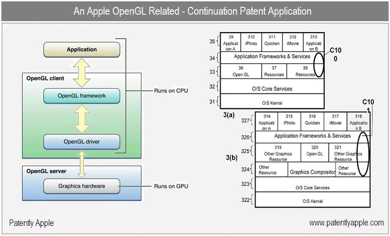 4 - Apple Inc, OpenGL related patent - continuation