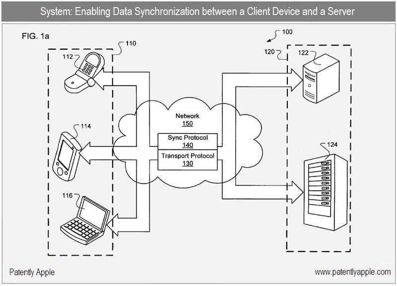 4 - System for syncing client and server