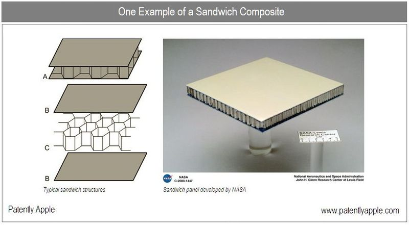 4 - Sandwich Composite example