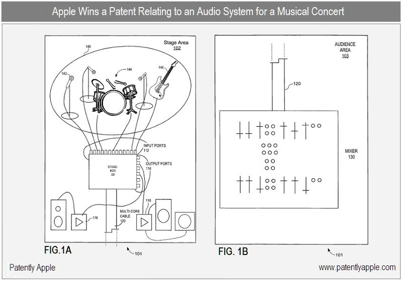 6 - audio system for concerts