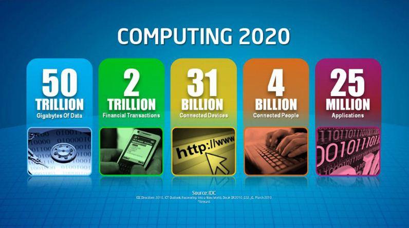 # 17 - computing 2020