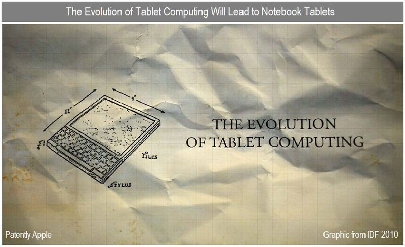 1 Cover - The Evolution of Tablet computing - IDF 2010, SEPT