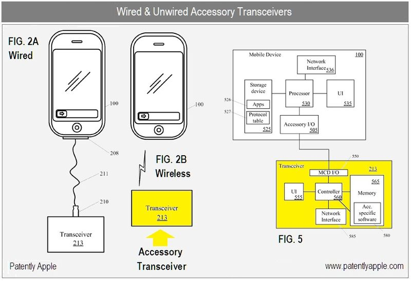 2 C - accessory transceivers, wired, unwired, Apple inc, sept 2010, figs 2a, b + 5