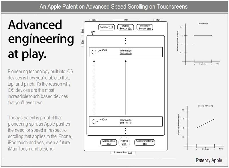 1 Cover - Speed Scrolling patent for Touch devices