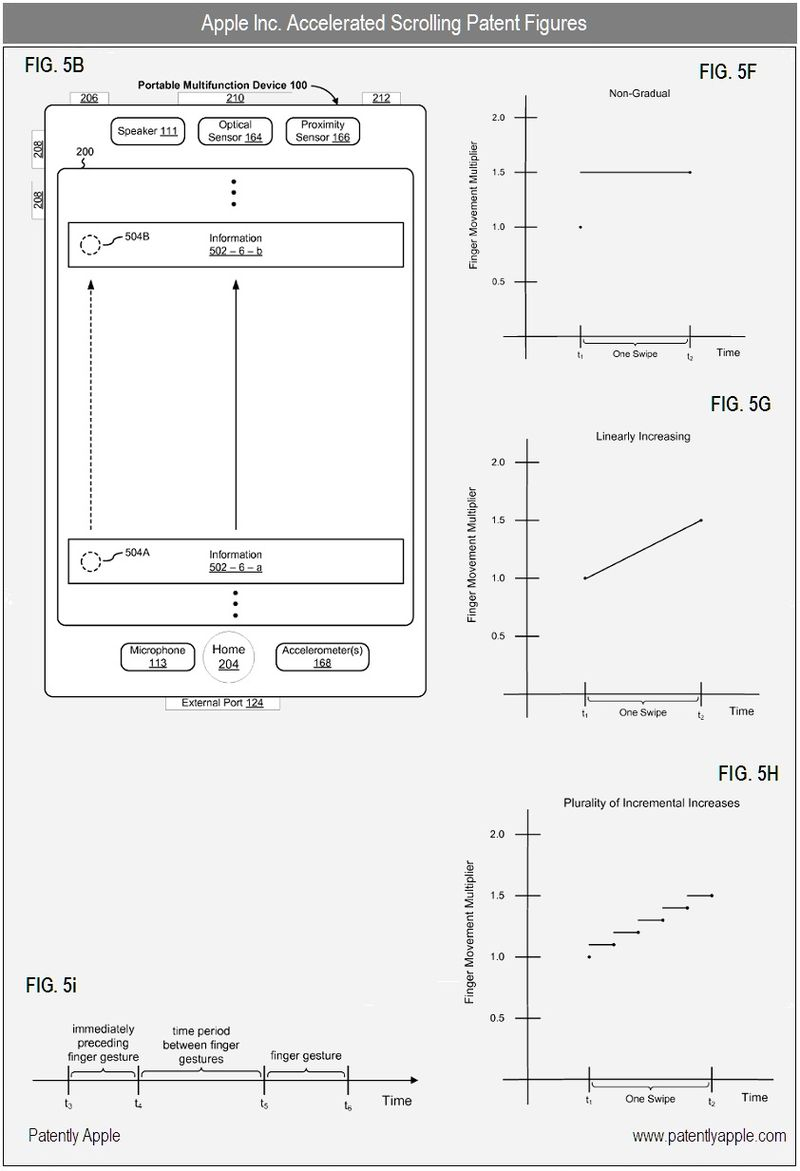2 Accellerated scrolling, apple inc, sept 2010 patent