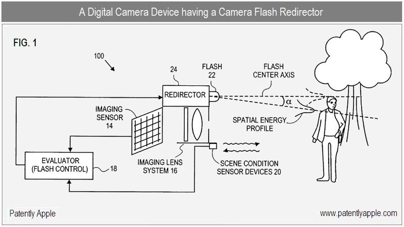 3 - Apple Inc, Flash Redirector, Sept 2010 patent