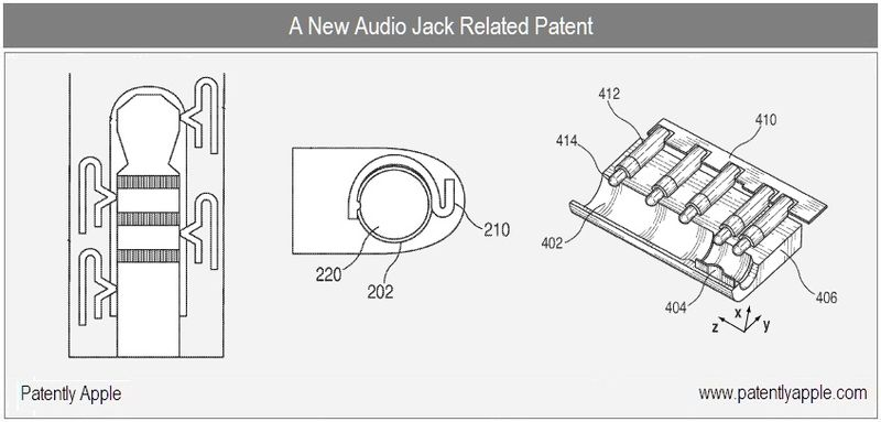 1 Cover - Apple, A new audio Jack related patent
