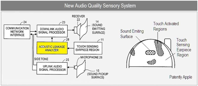 1A - cover - new iphone audio quality sensory system