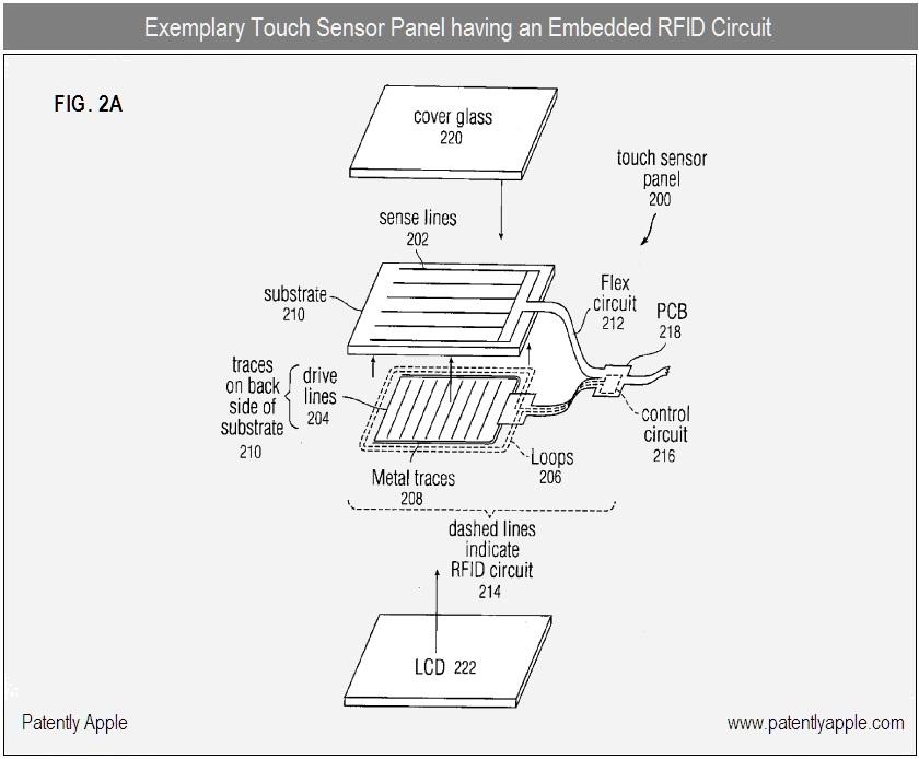 Rfid Antenna Circuit Rfid Circuit Apple Patent