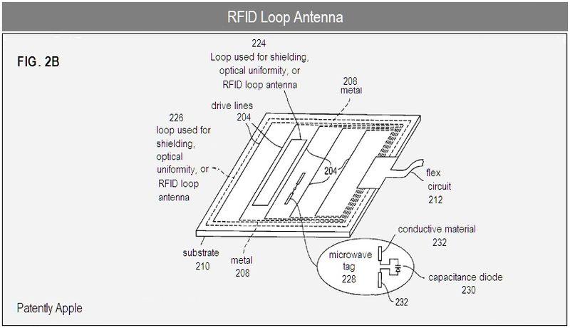 4 - 2B -  RFID Loop Antenna