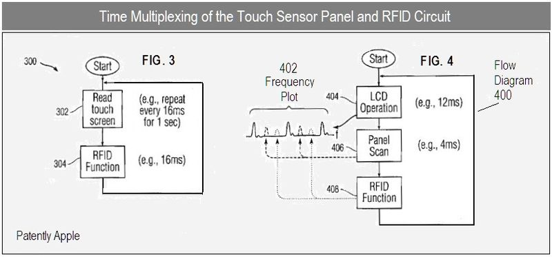 5 - apple - time multiplexing, RFID Circuit, figs 3, 4