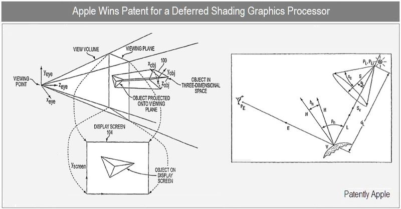 1 - COVER - Deferred shading graphics processor - apple granted patent oct 2010