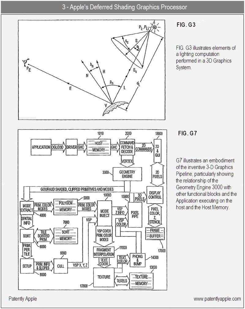 4 - new graphics processor, apple patent