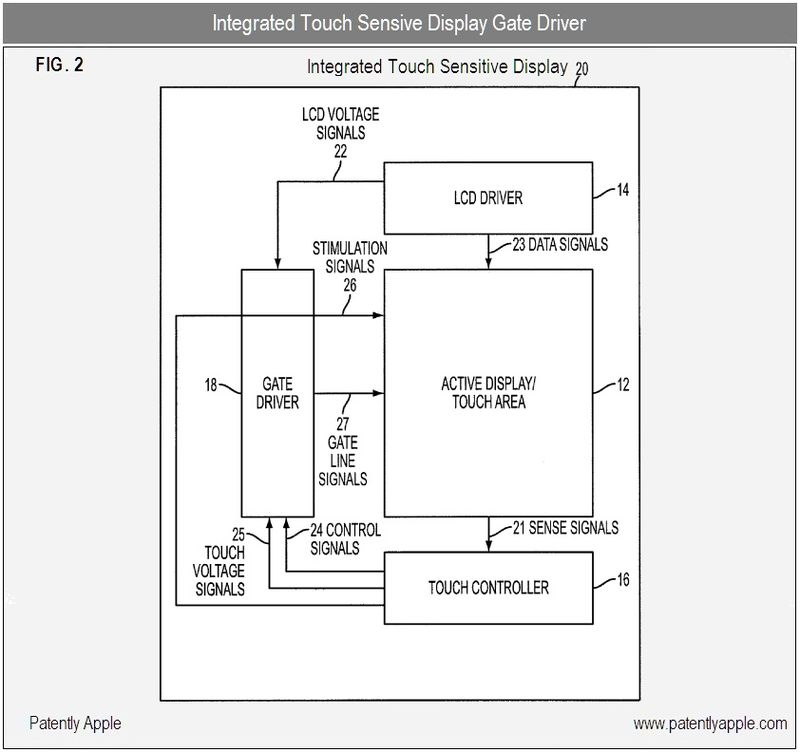 3 - integrated touch sensitive display gate driver - apple inc