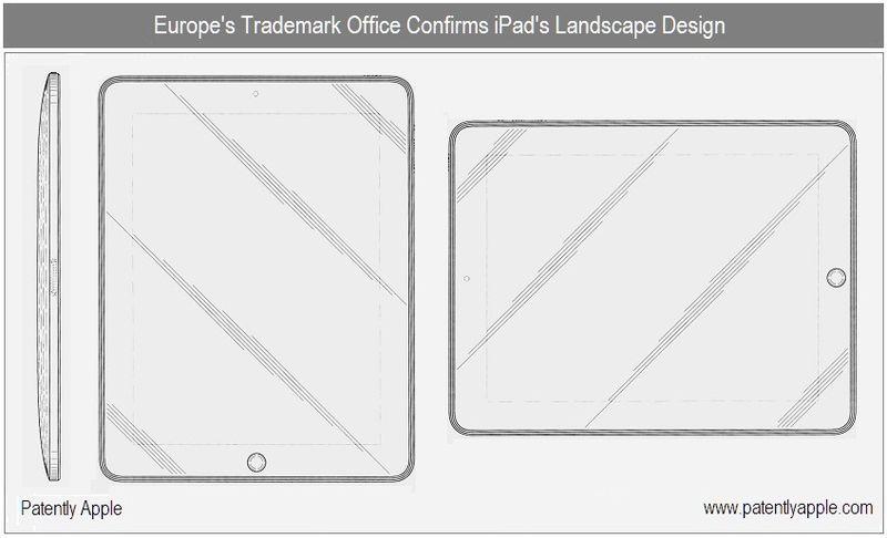 1 - cover - EU TM office confirms landscape docking connector
