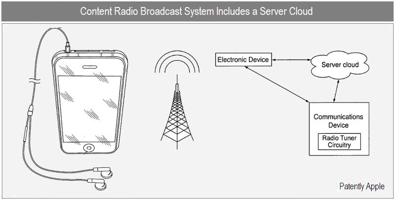 1 - cover - radio system includes a server cloud