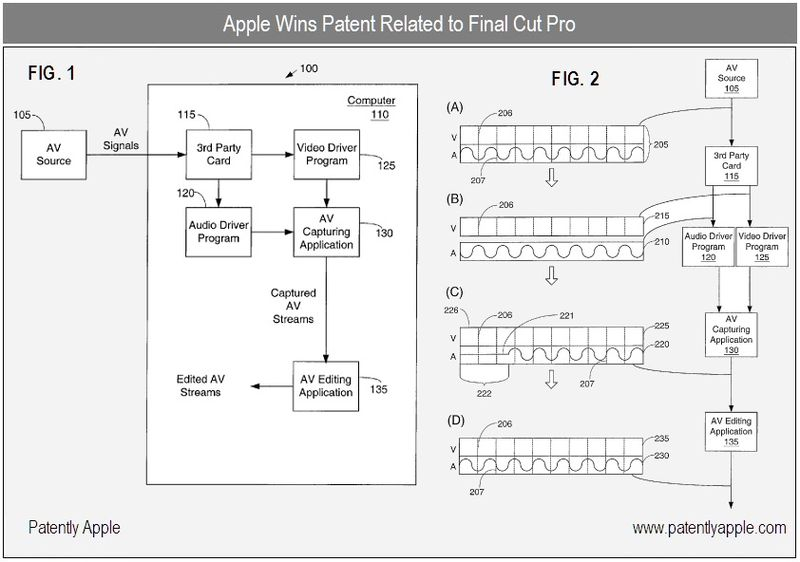 4 - Apple Inc, granted patent, Final Cut Pro