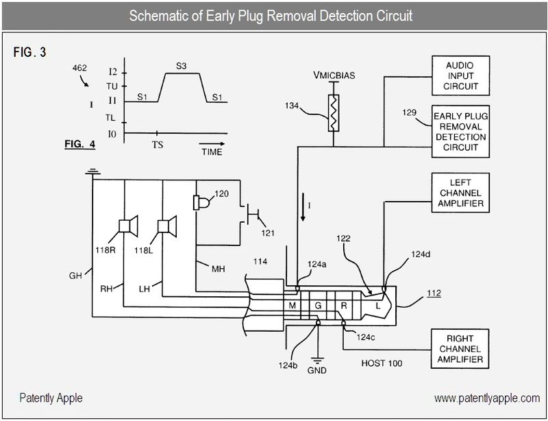 3 - Apple Inc, Early Plug removal detection system