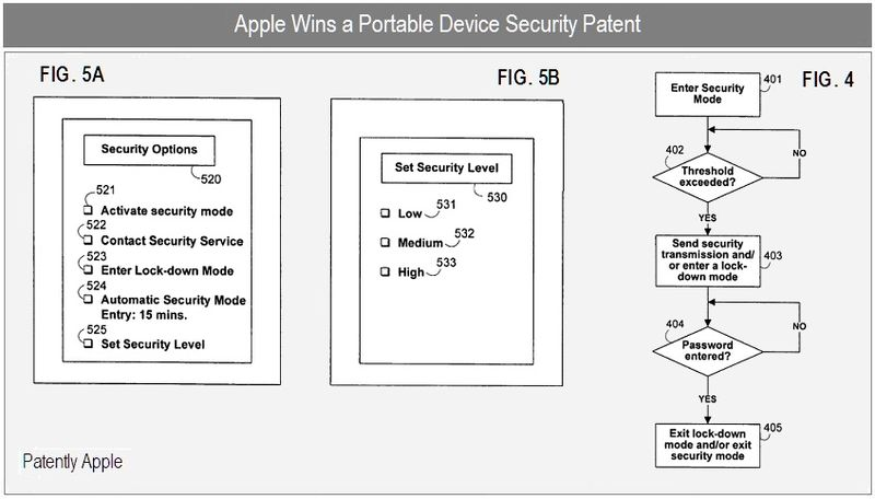 4 - Apple Inc Portable device security patent - nov 2010