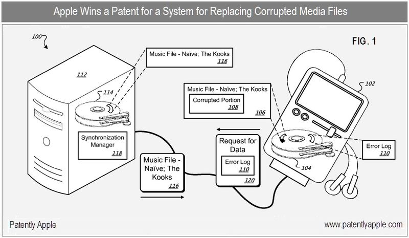 5 - SYSTEM FOR REPLACING CORRUPTED MEDIA FILES - APPLE PATENT - NOV 2010