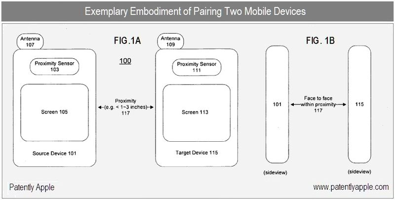 2 pairing two devices, apple patent nov 2010 figs 1a, b