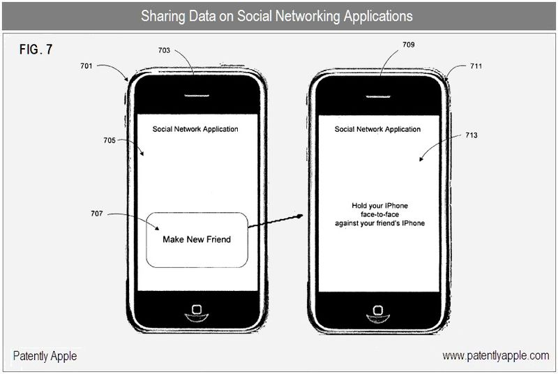 5 - Social networking apps sharing info on iPhone - Apple inc patent fig 7