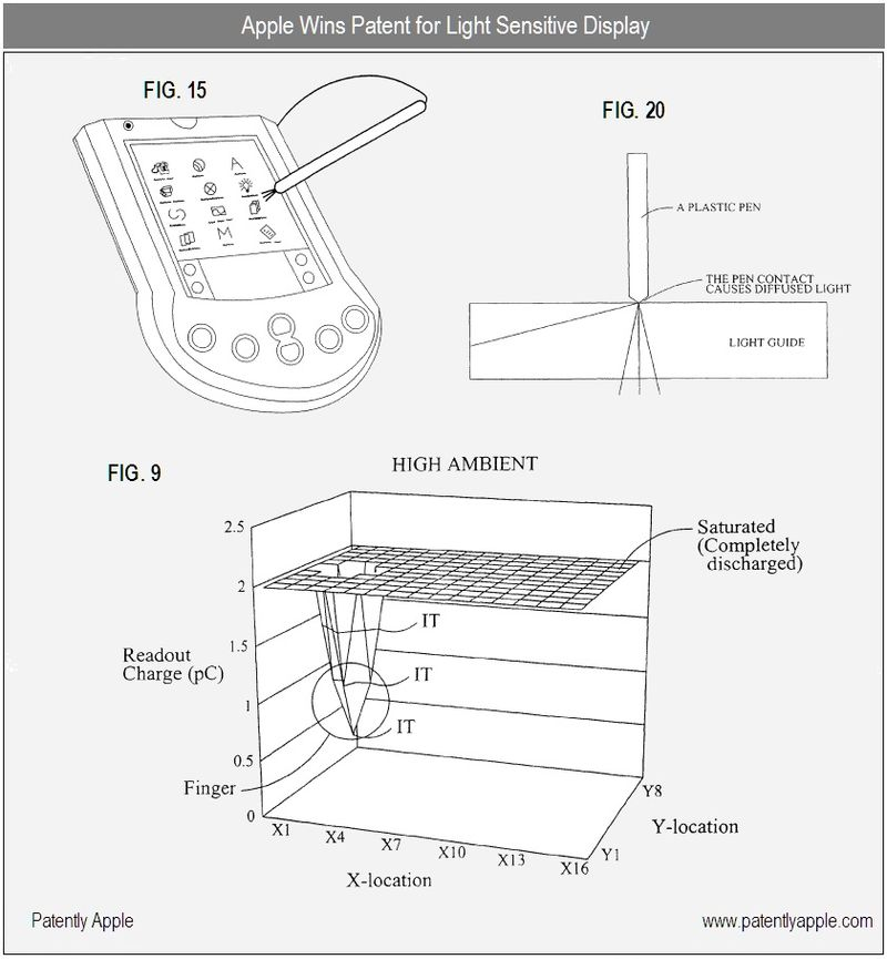 2 - Apple Inc - light sensitive display granted patent - used with light pen