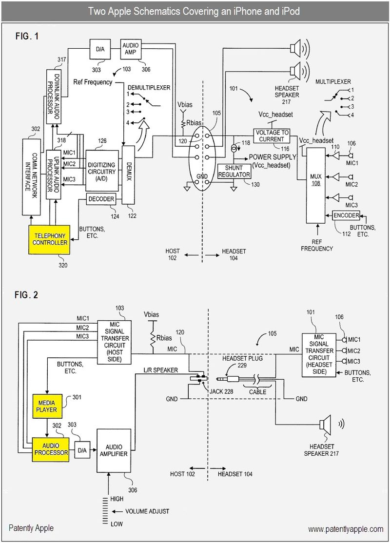 4 - apple patent - schematics covering an iPhone or iPad with telephony  and an iPod