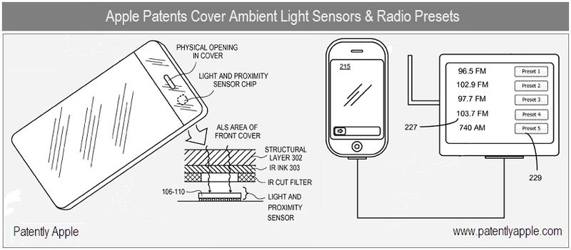 1 Cover - Apple patent  - ambient light sensors and radio presets